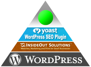 wordpress+seo+plugin+inside