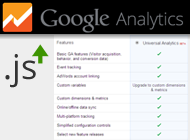 google universal analytics upgrade