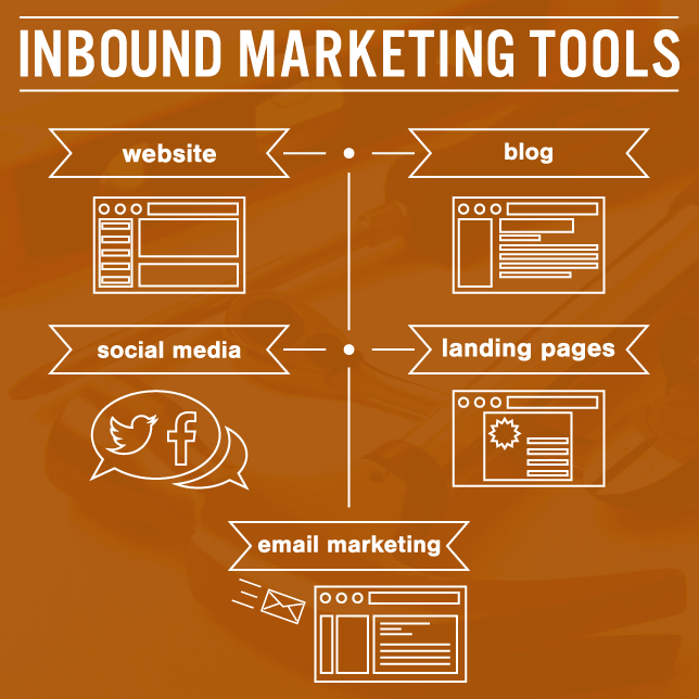 inboundmarketingtools-02