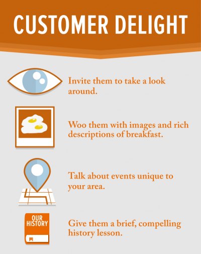Methods of Customer Delight