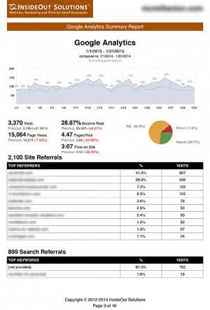 Sample Raven Report Showing Google Analytics Data