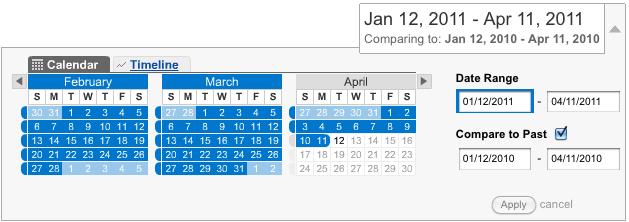 Analytics date range comparison