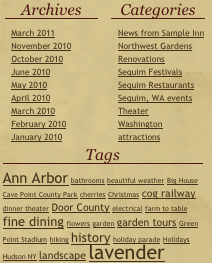 Tags, categories, and archives